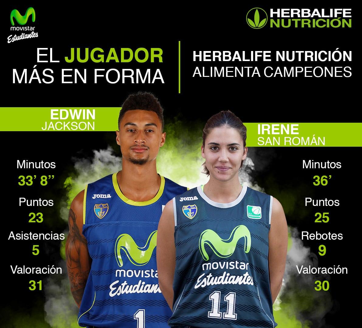 Herbalife presenta a los jugadores más en forma de la jornada: Edwin Jackson e Irene San Román
