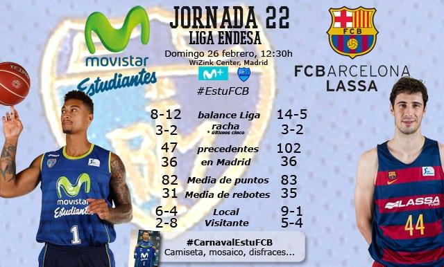 13.500 almas azules con Movistar Estudiantes ante el FC Barcelona Lassa (domingo 12:30h, Movistar +, EstuRadio)