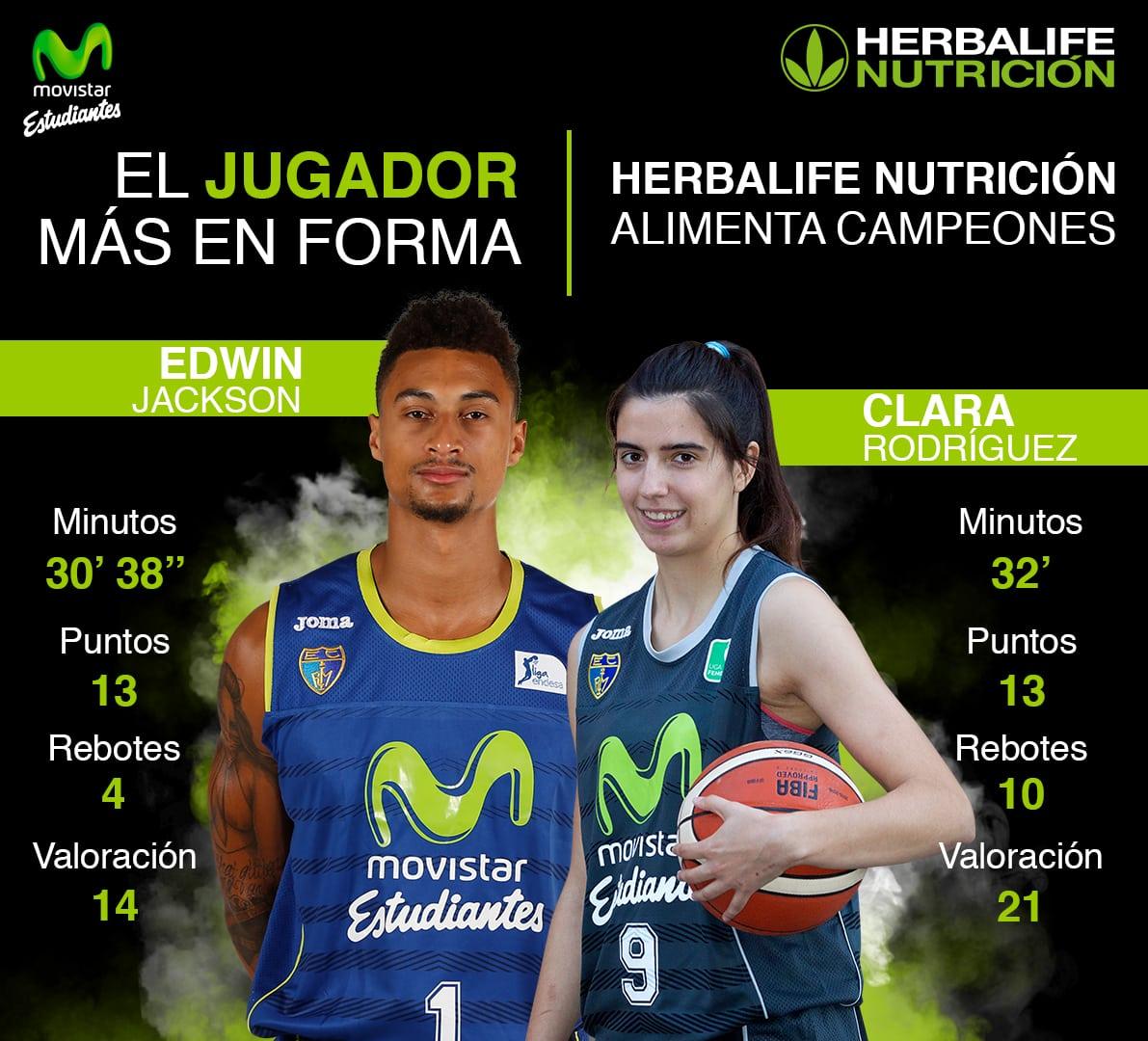 Herbalife presenta a los jugadores más en forma de la jornada: Edwin Jackson y Clara Rodríguez