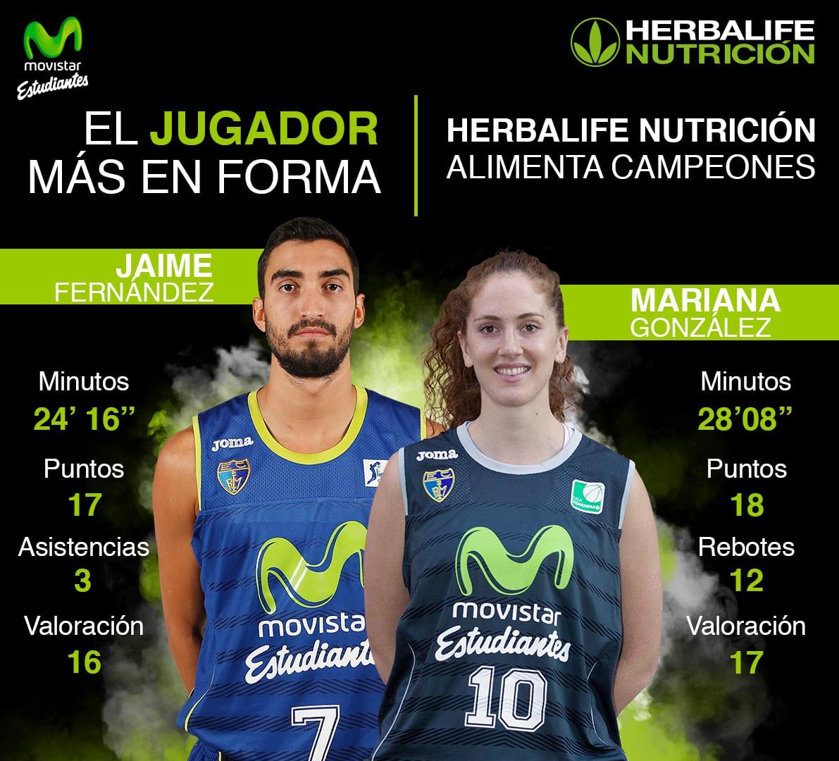 Herbalife presenta a los jugadores más en forma de la jornada: Jaime Fernández y Mariana González