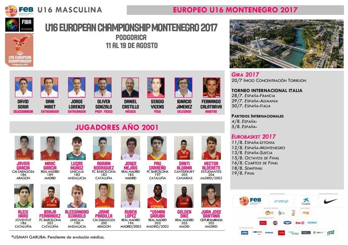 Héctor Alderete, en la Sub16 que prepara el Eurobasket de Montenegro