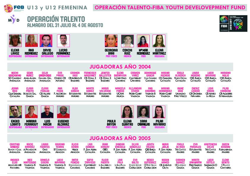 """Cinco representantes de Movistar Estudiantes en la """"Operación Talento"""" de la FEB"""