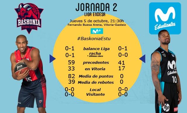 LIGA ENDESA| Un siempre duro clásico contra Baskonia para arrancar la competición local (jueves 21:30h, M+)