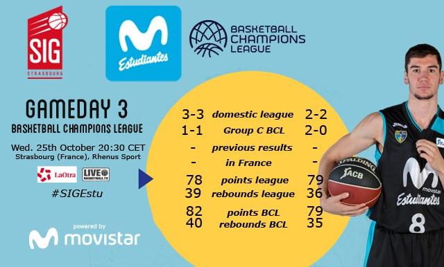 CHAMPIONS| ¿Seguirá la racha? Estrasburgo dictará sentencia (miércoles, 20:30h LaOtra/ Livebasketball )