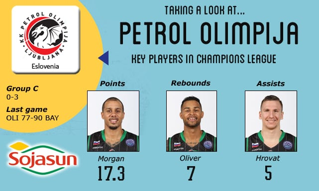 Vistazo al rival: Petrol Olimpija, volviendo a ser importantes
