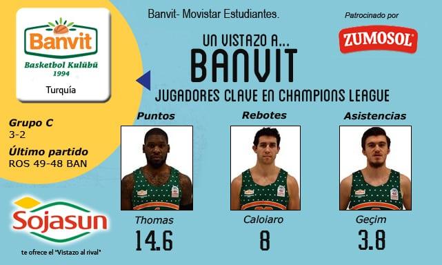 Vistazo al rival: Banvit, el subcampeón de Champions y campeón de Copa turco viene de dos derrotas