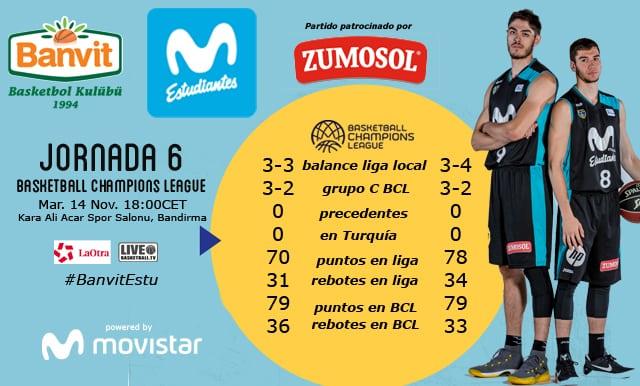CHAMPIONS  Zumosol ofrece el duelo directo contra el subcampeón (Banvit- Movistar Estudiantes, 18h hora española, LaOtra)