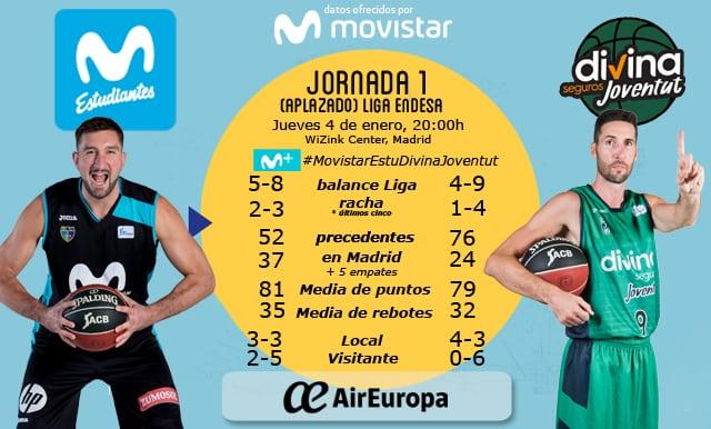 LIGA ENDESA| El clásico del basket es también un duelo directo (jueves 20h, Movistar +)