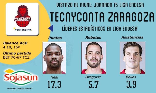 Vistazo al rival: Tecnyconta Zaragoza, para mirar arriba