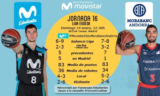 Movistar Estudiantes- Morabanc Andorra, un partido imprevisible y emocionante (domingo 12:30h, M+)