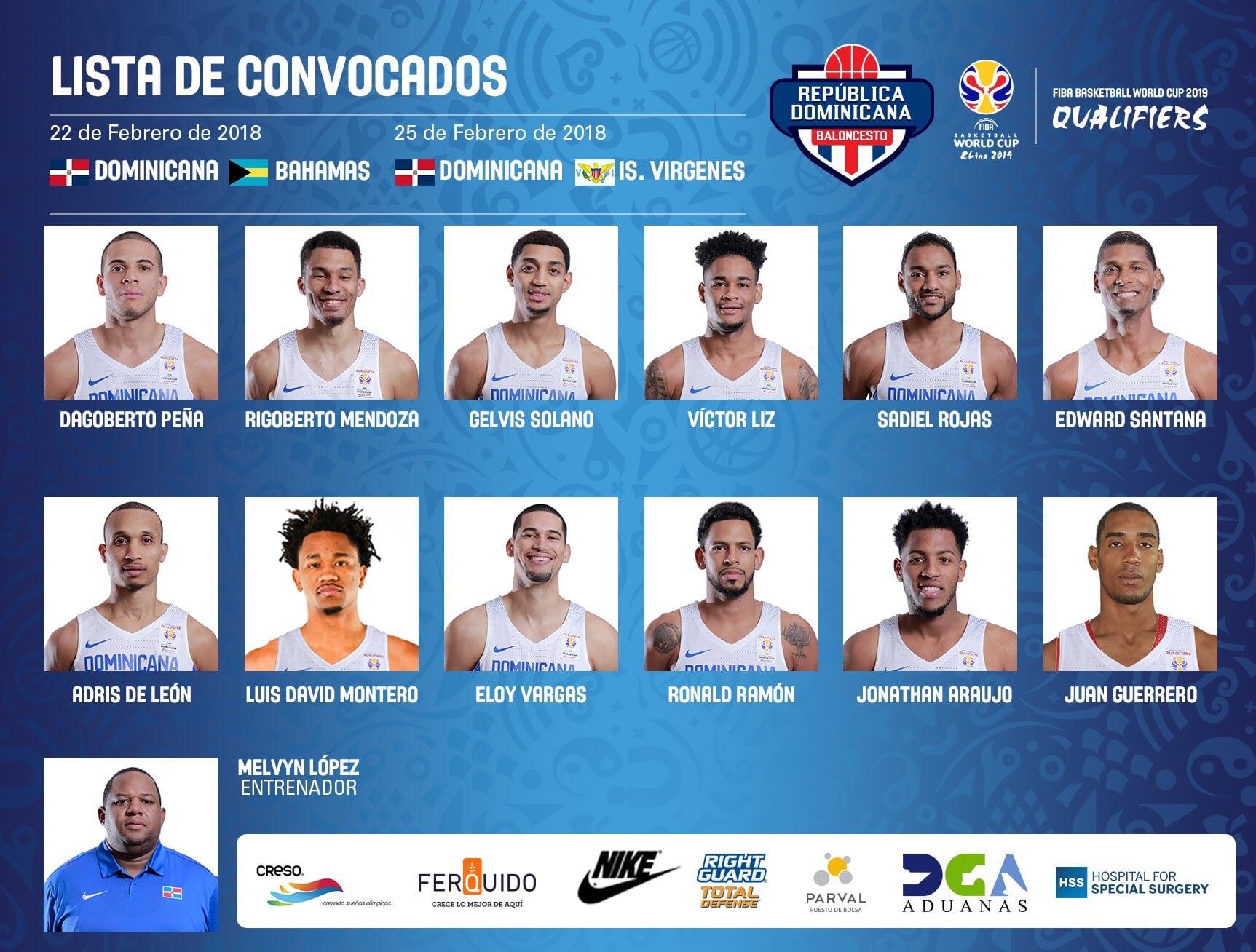 Vicedo, Arteaga (España), Dago Peña (R. Dominicana) y Hakanson (Suecia) repiten en ventanas FIBA, y Brizuela podría debutar