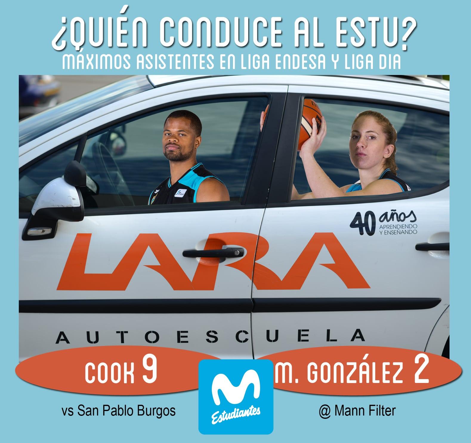 Omar Cook y Mariana González, Conductores Lara de la jornada