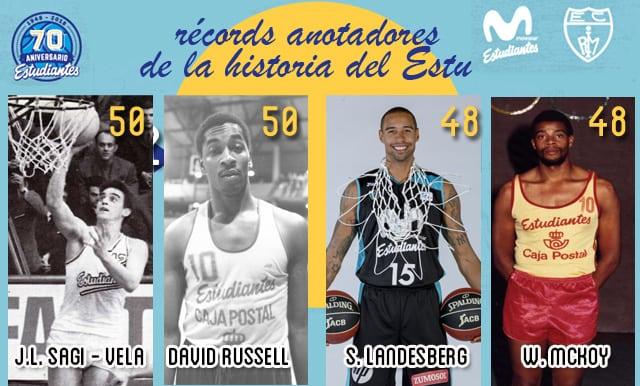 Solo Russell y José Luis Sagi-Vela han metido más puntos como estudiantiles que Landesberg