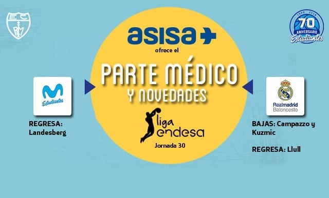 Asisa ofrece el parte médico y novedades del Movistar Estudiantes – Real Madrid CF: regresa Landesberg