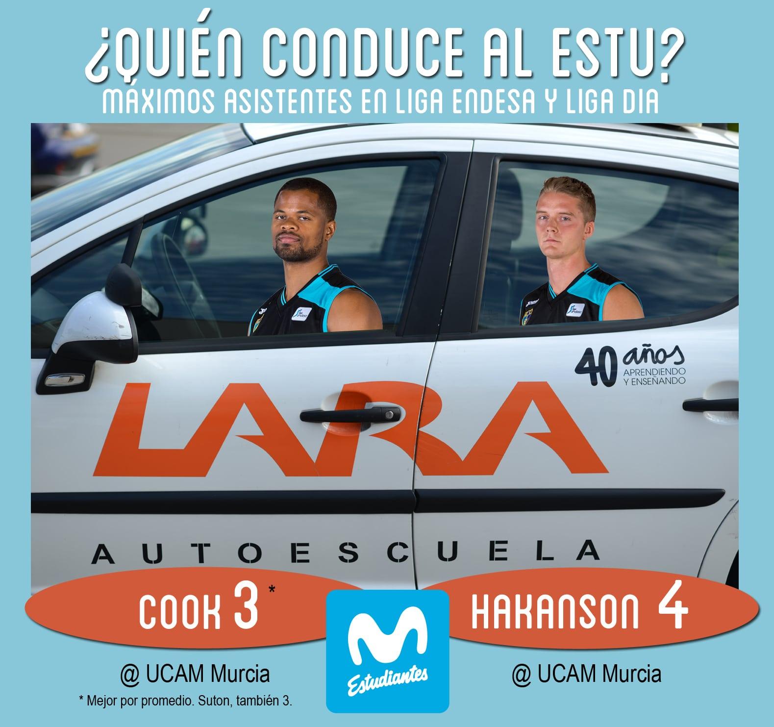 Hakanson y Cook, últimos Conductores Autoescuela Lara de la temporada