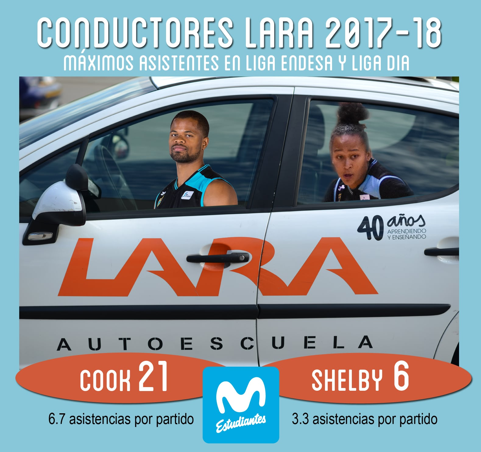 Omar Cook (21) y Shay Selby (6), conductores Autoescuela Lara 2017-18