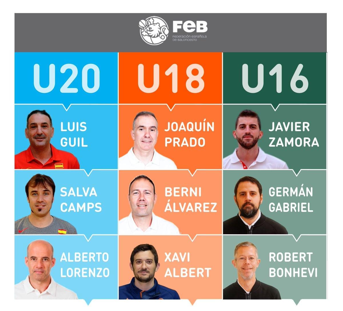 Javier Zamora dirigirá a la Selección Española U16 en el Europeo