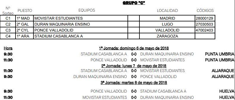 Al Final De La Palmera Calendario.Campeonatos De Espana Junior Masculino Y Femenino Club