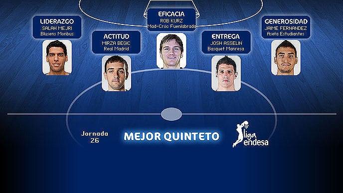 Jaime Fernández, la generosidad del Quinteto Liga Endesa de la Jornada 26