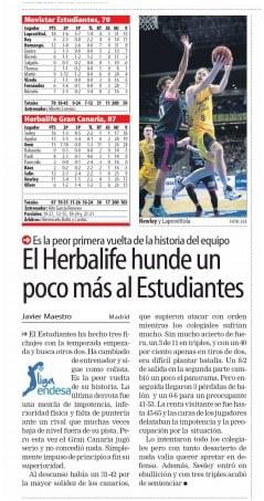 El Kiosko: la derrota ante Herbalife Gran Canaria, en prensa.