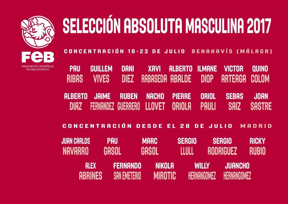Jaime Fernández y Víctor Arteaga, en la convocatoria de la Selección Absoluta Masculina 2017