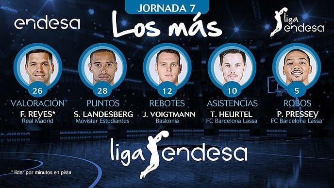 Sylven Landesberg, máximo anotador de la jornada 7 de Liga Endesa