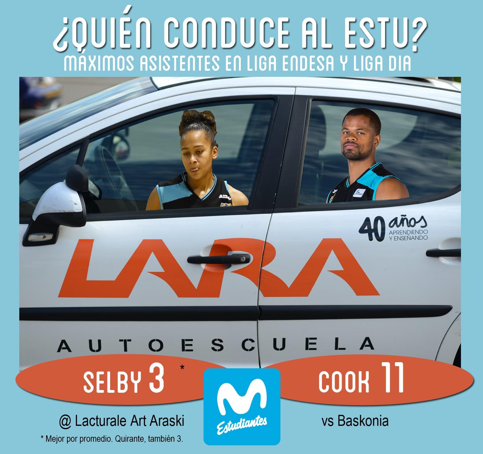 Conductores Autoescuela Lara: Selby y Cook