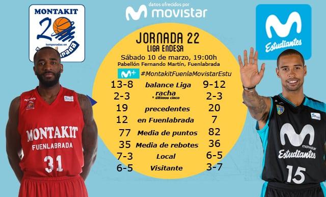 El derbi Montakit Fuenlabrada- Movistar Estudiantes, toda una batalla de gallos para el partidazo del sábado (10 marzo, 19h M+)