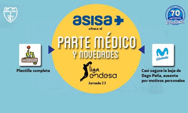Asisa ofrece el parte médico y novedades del partido Delteco GBC – Movistar Estudiantes