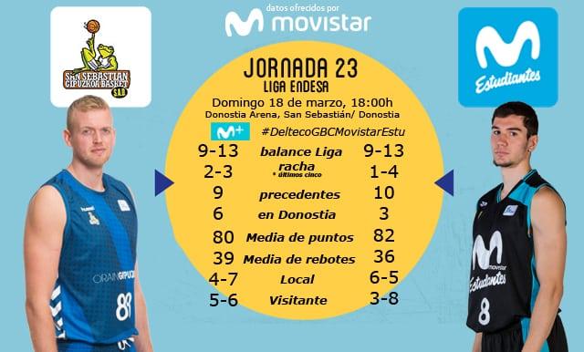 En busca de la revancha en un duelo directo (domingo 18, 18h, Movistar +)
