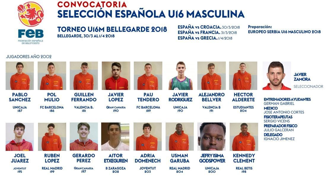De Bellegrade a Ciudad Real, 5 jugadores y 1 entrenador de Movistar Estudiantes con España en Semana Santa