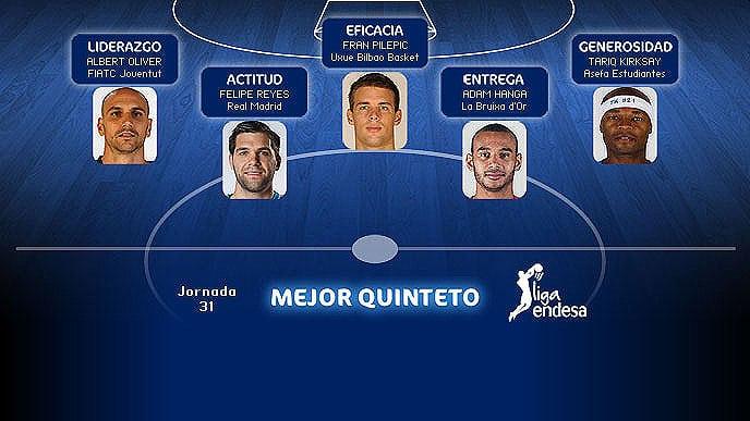Tariq Kirksay vuelve esta jornada 31 al Quinteto Liga Endesa