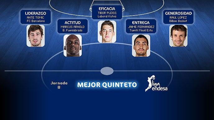 Jaime Fernández, la entrega del Mejor Quinteto Liga Endesa de la jornada 8