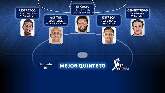 Dejan Ivanov, la eficacia del Mejor Quinteto Liga Endesa de la jornada 10