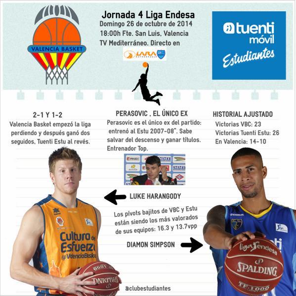 Valencia Basket – Tuenti Móvil Estudiantes. Ante el reto de asaltar una cancha Euroliga. (domingo 26, 18:00h, TV Mediterráneo. EstuRadio)