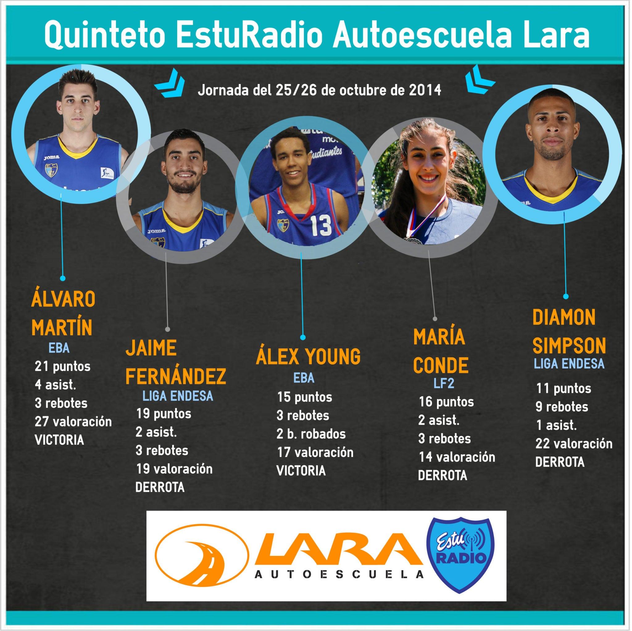 Quinteto Autoescuela Lara 25/26 oct: Martín, Fernández, Young, Conde y Simpson
