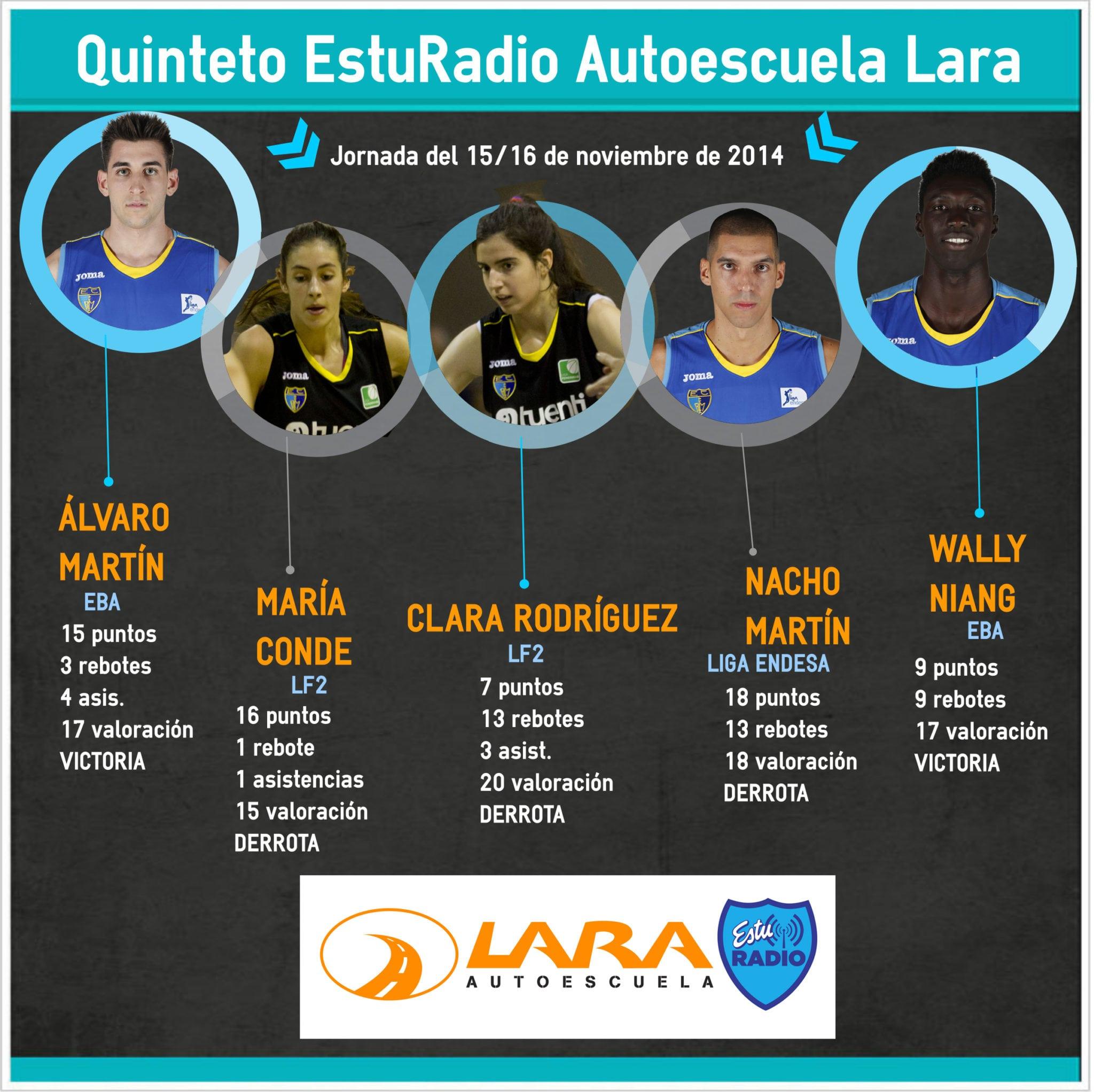 Quinteto Autoescuela Lara EstuRadio: Álvaro Martín, María Conde, Clara Rodríguez, Nacho Martín y Wally Niang