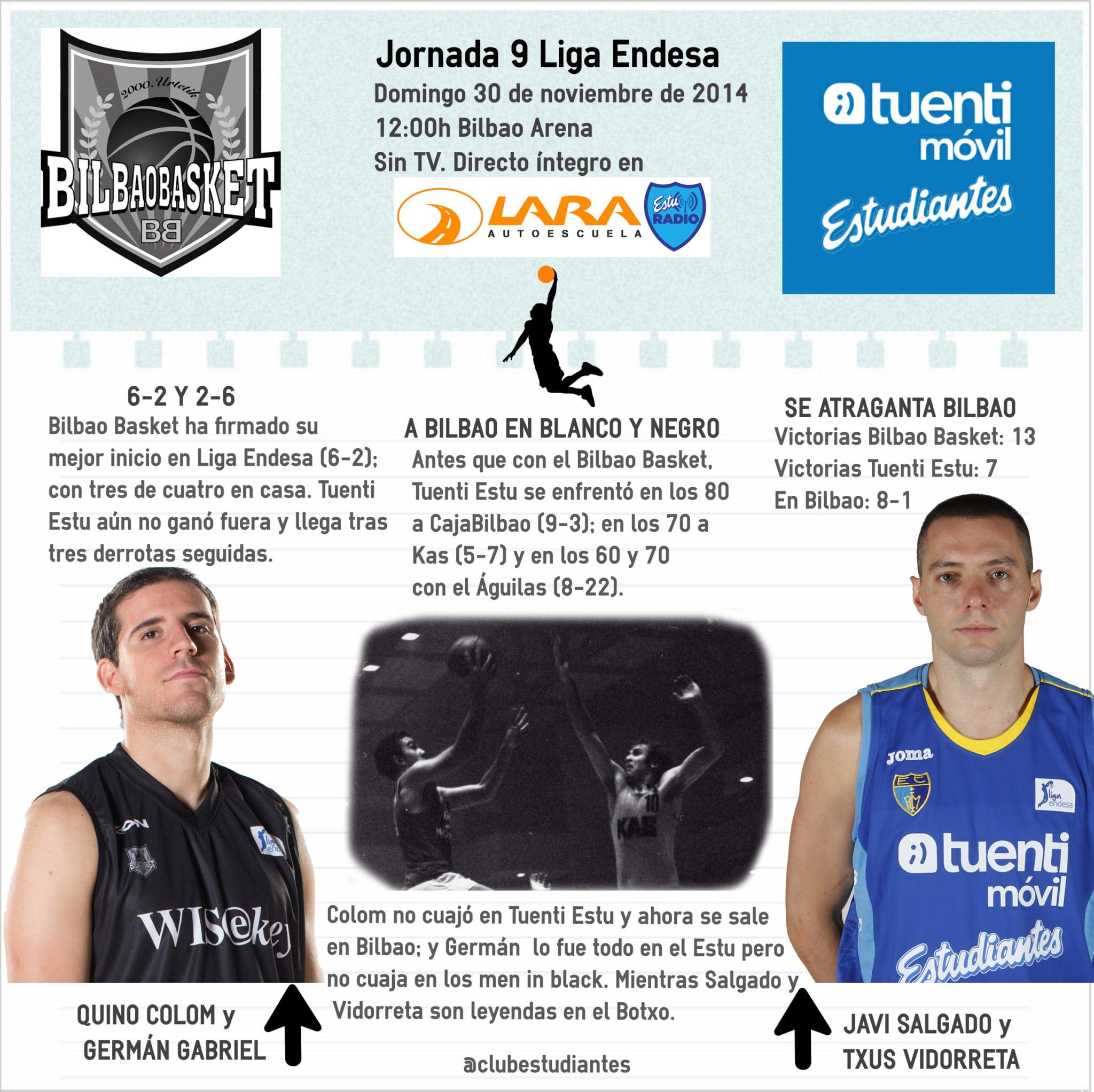 Bilbao Basket- Tuenti Móvil Estudiantes: reencuentros a un lado, solo sirve ganar (domingo 12h, sin TV. EstuRadio)
