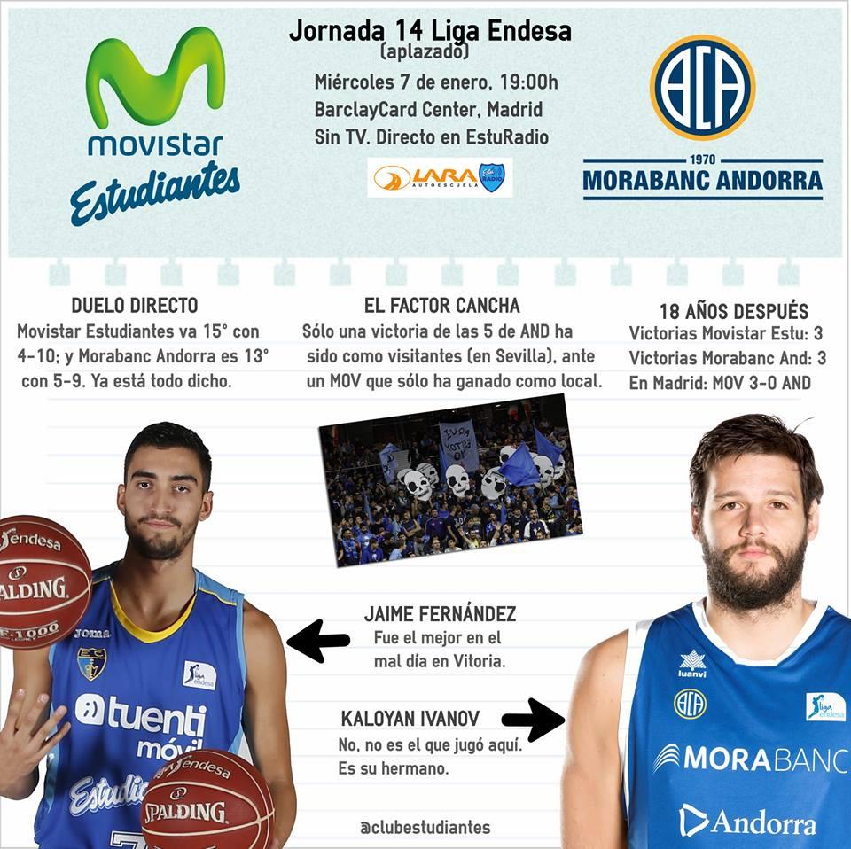 Movistar Estudiantes- Morabanc Andorra, todo un duelo directo para rearmarse (miércoles 7 a las 7, sin TV)