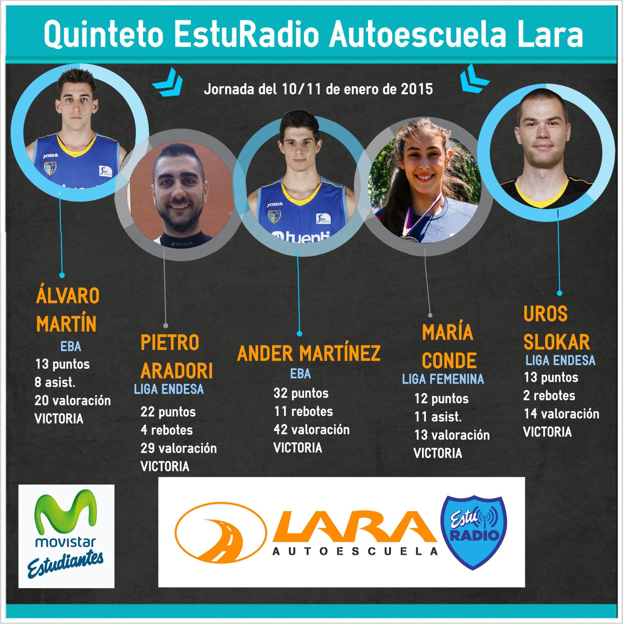 Quinteto EstuRadio Autoescuela Lara: Álvaro Martín, Pietro Aradori, Ander Martínez, María Conde y Uros Slokar