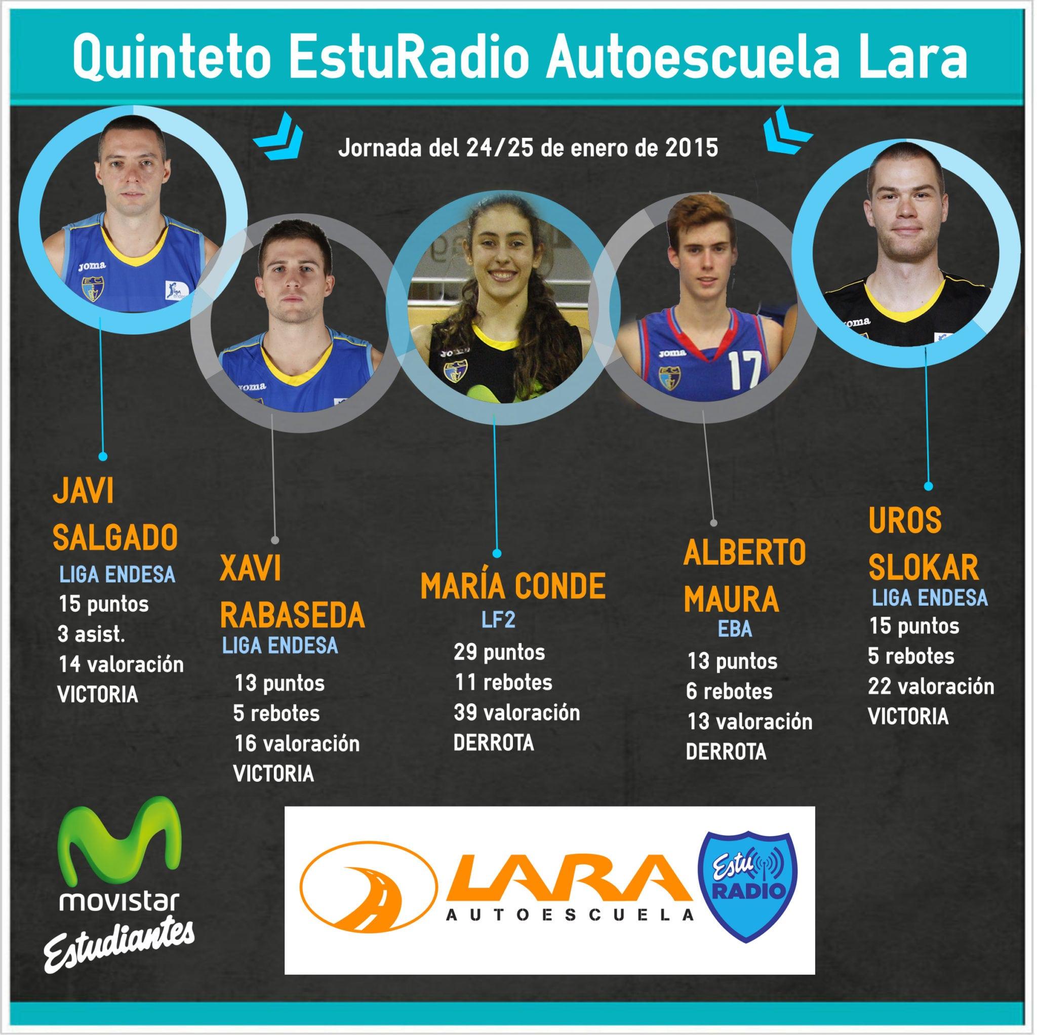 Quinteto EstuRadio Autoescuela Lara 24-25 enero: Javi Salgado, Xavi Rabaseda, María Conde, Alberto Maura y Uros Slokar