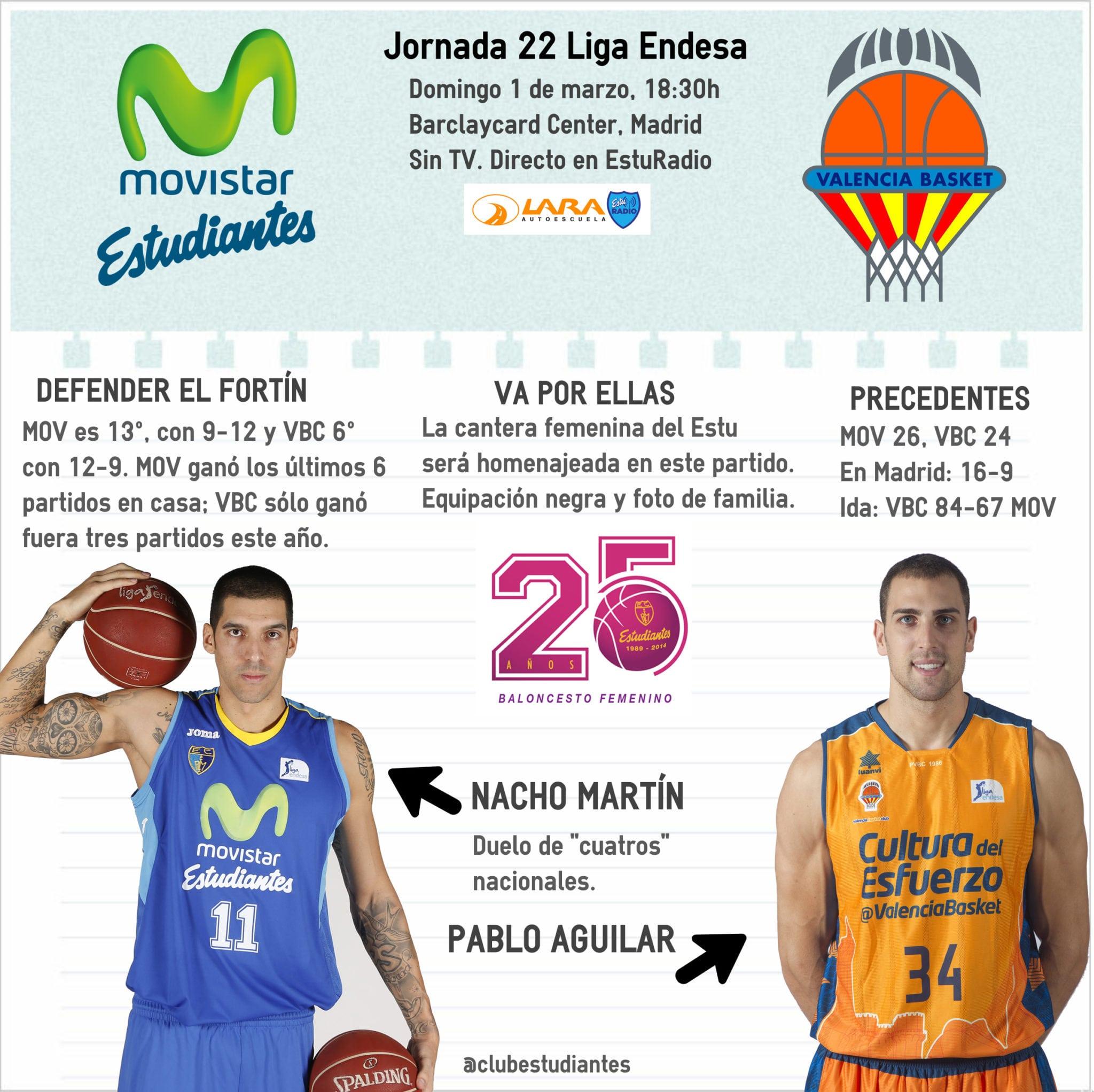 Movistar Estudiantes- Valencia Basket. El fortín de Goya pone a prueba a un renacido equipo taronja (domingo 18:30h, EstuRadio)
