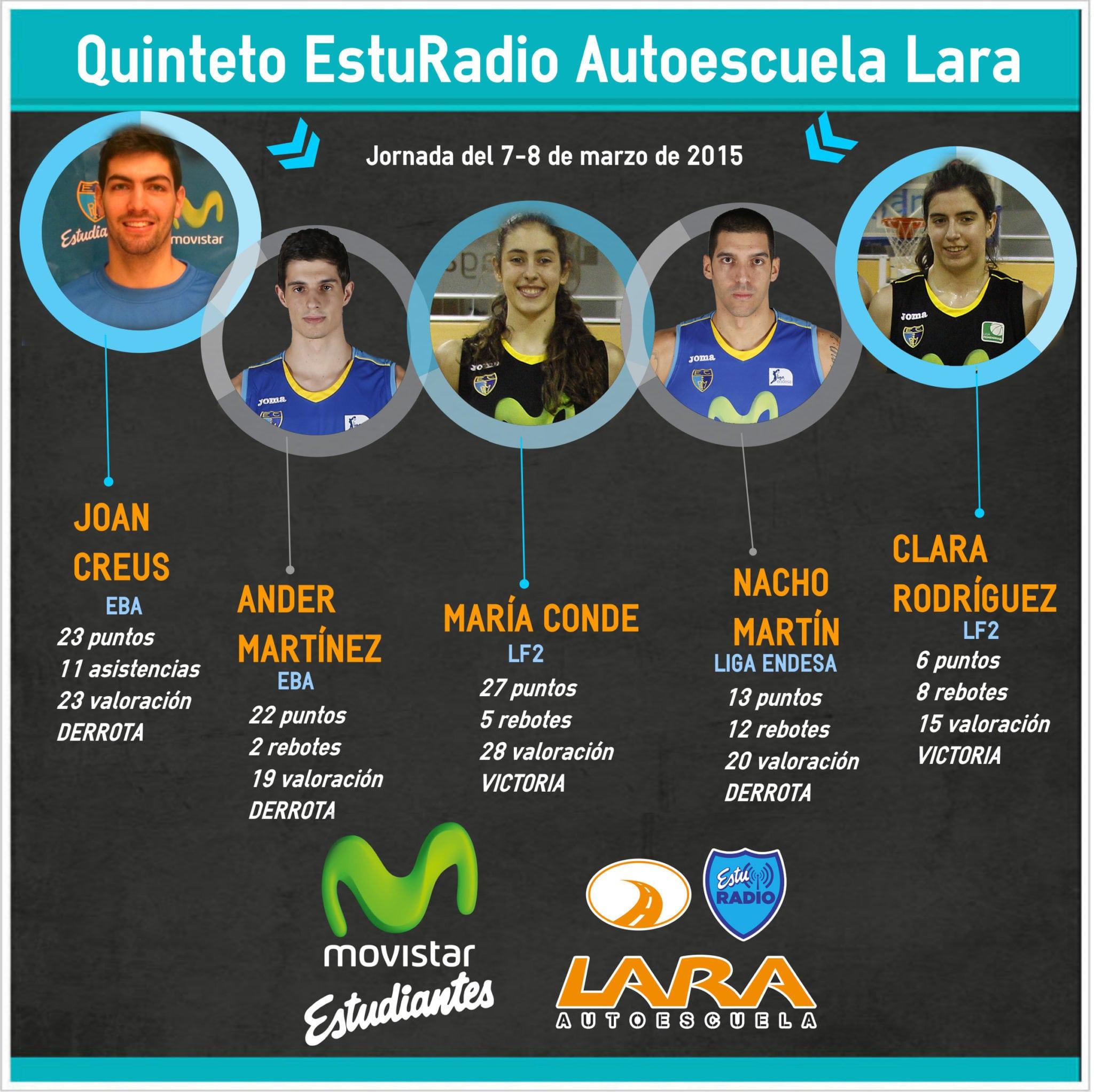 15º Quinteto Autoescuela Lara EstuRadio: Joan Creus, Ander Martínez, María Conde, Nacho Martín y Clara Rodríguez