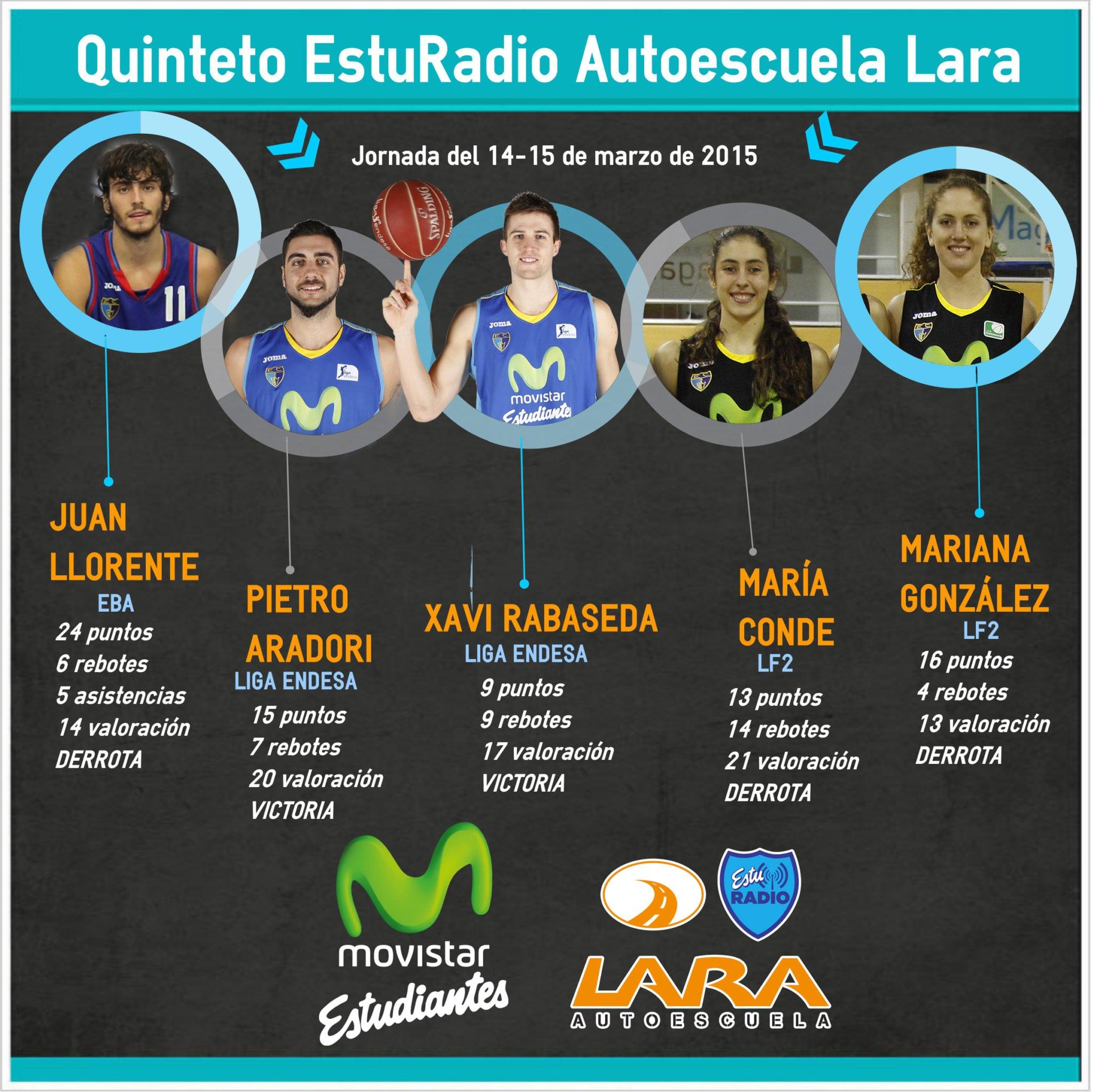 16º Quinteto EstuRadio Autoescuela Lara: Juan Llorente, Pietro Aradori, Xavi Rabaseda, María Conde y Mariana González