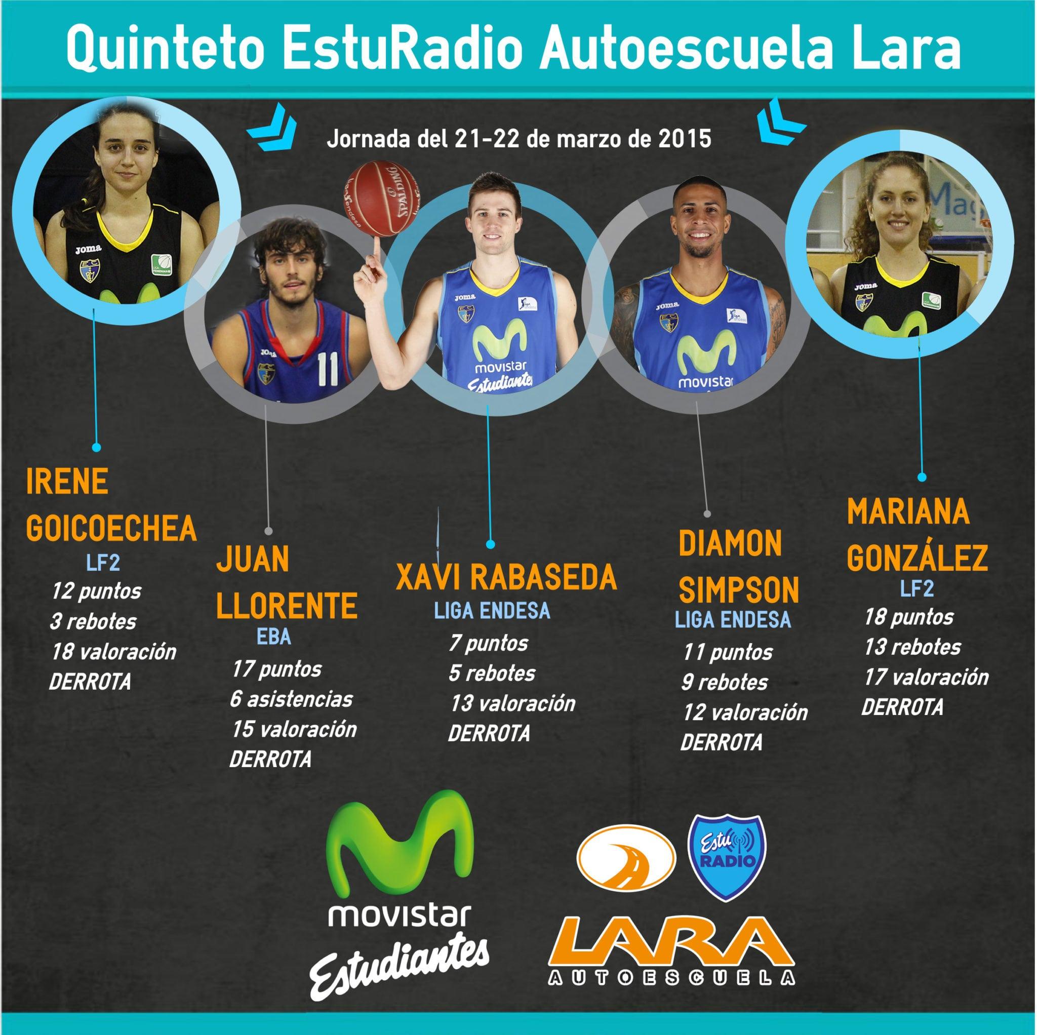 17º Quinteto Autoescuela Lara EstuRadio: Irene Goicoechea, Juan Llorente, Xavi Rabaseda, Diamon Simpson y Mariana González