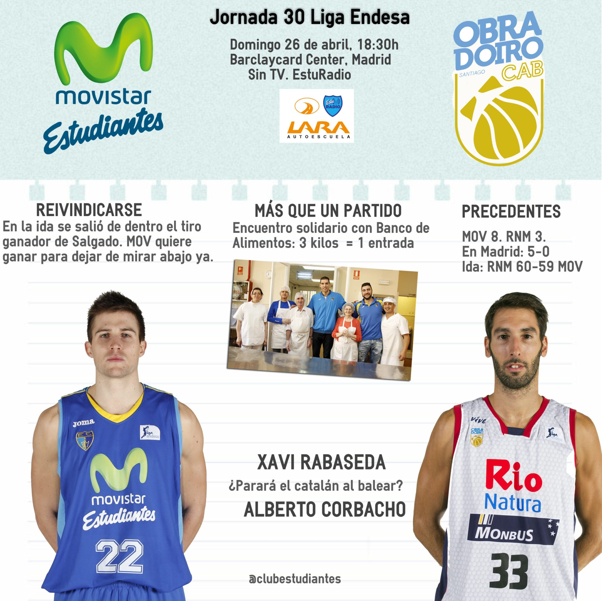 Movistar Estudiantes – Rio Natura Monbus: la solidaridad será con Banco de Alimentos, no con el rival  (domingo 18:30h. Sin TV)
