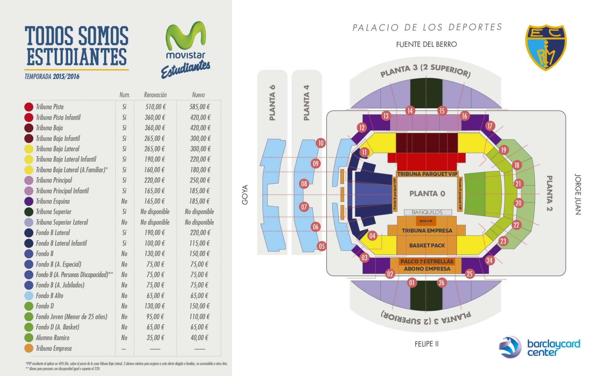 Zonas y precios abonos Movistar Estudiantes 2015-2016