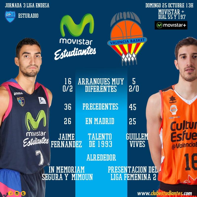 Movistar Estudiantes- Valencia Basket. A la tercera va la vencida (dom. 13h, M+)