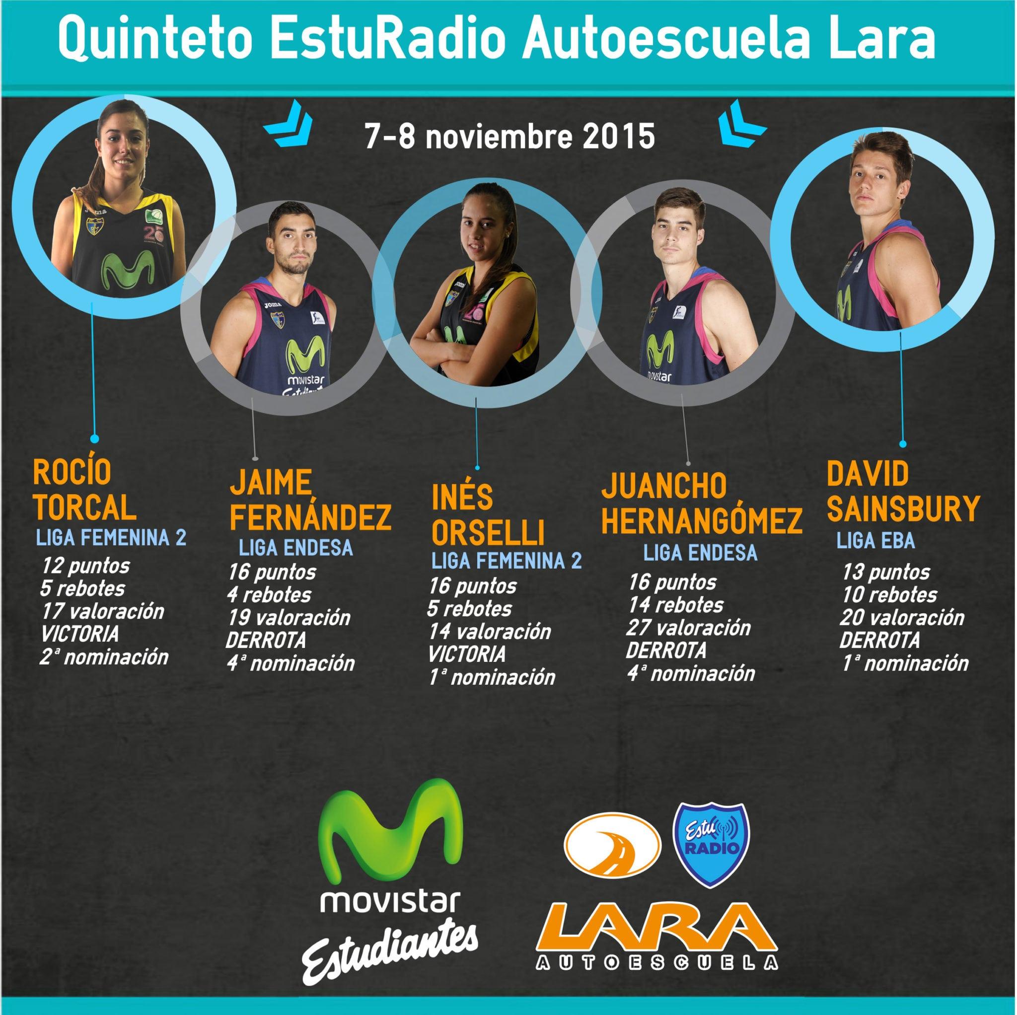 4º Quinteto EstuRadio: Torcal, Fernández, Orselli, Hernangómez y Sainsbury