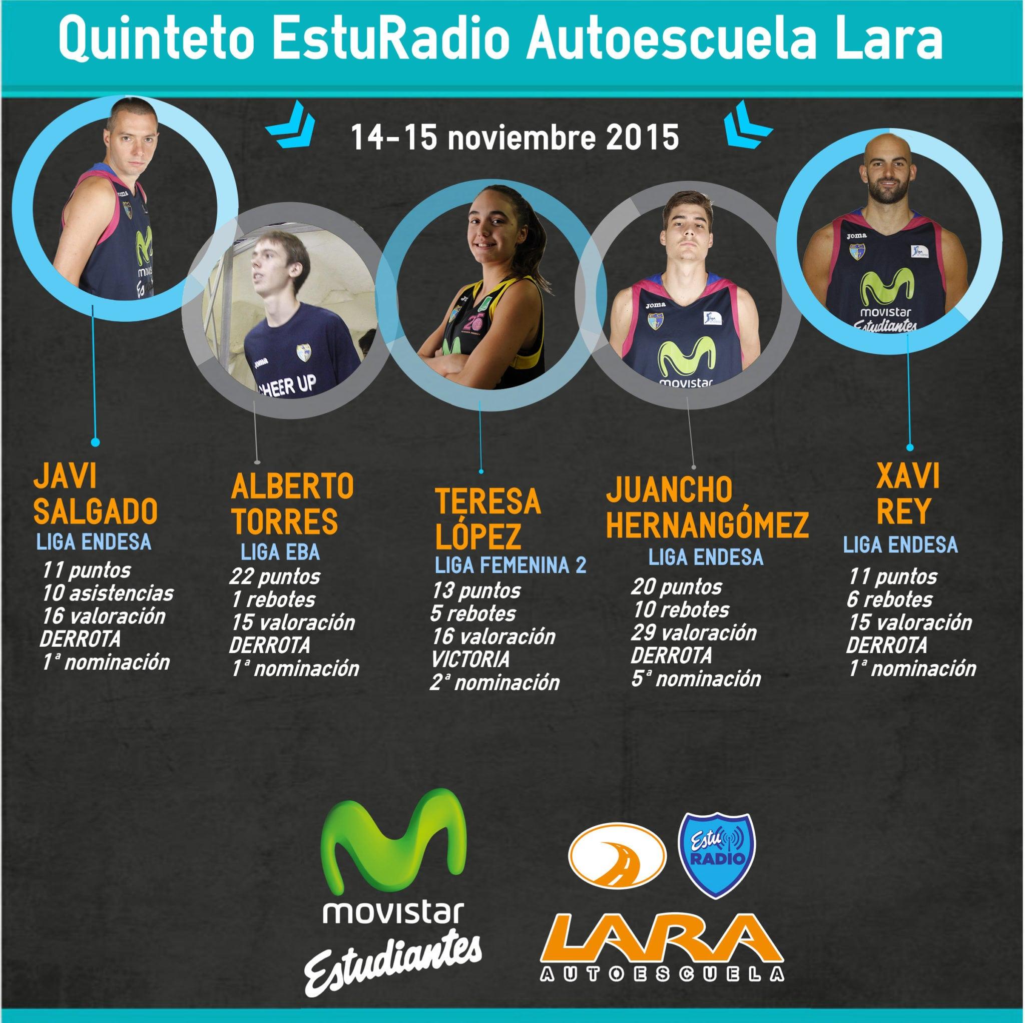 5º Quinteto EstuRadio: Salgado, Torres, T. López, Hernangómez y Rey